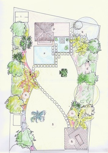 full service - Garden Design Drawing